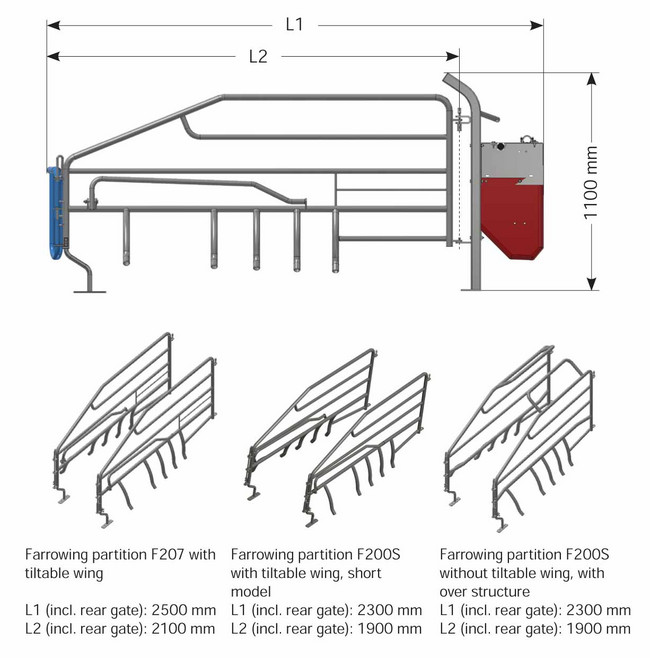 Funki farrowing pen dimensions