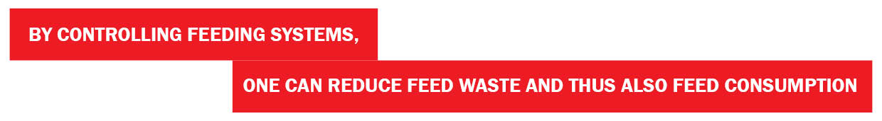 By controlling feeding systems, one can reduce feed waste and feed consumption